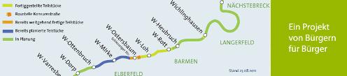 Nordbahnplan